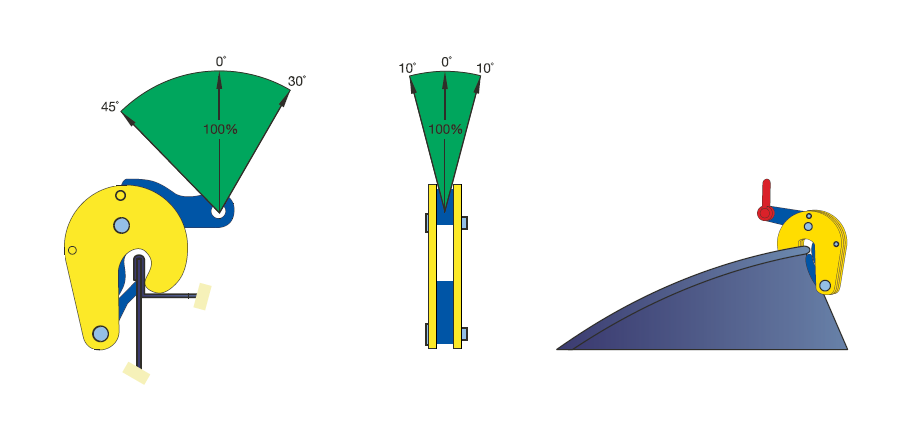 cast-pinze per sollevamento e movimentazione fusti istruzioni