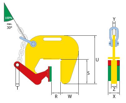 cast - pinze per sollevamento tubi-tbc-istruzioni