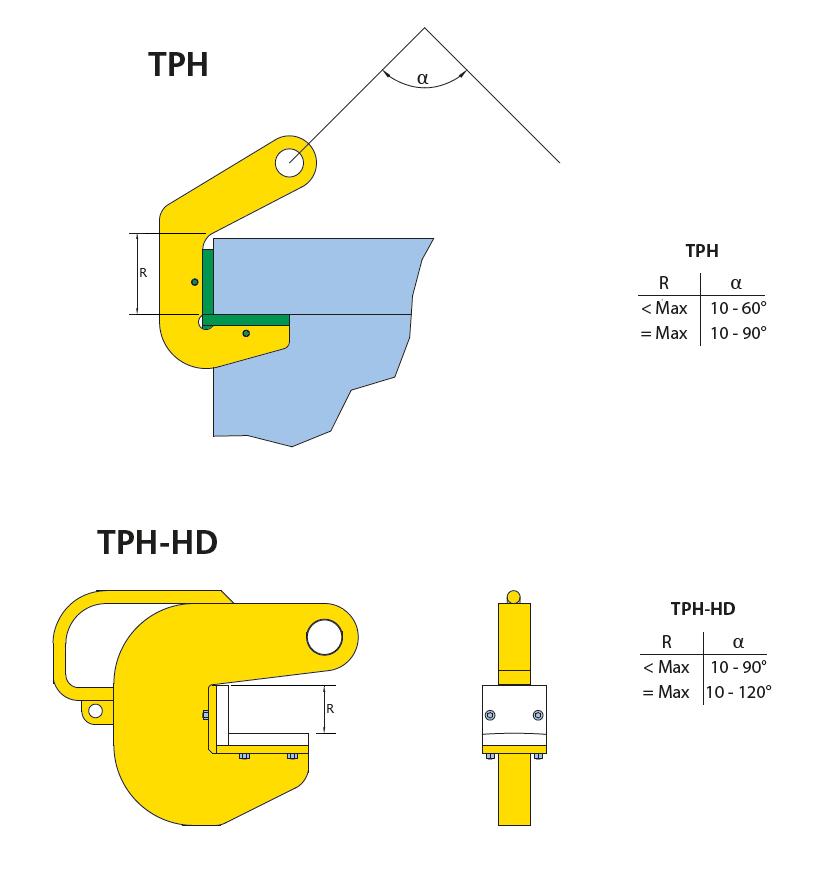 cast - pinze per sollevamento tubi-tph-istruzioni