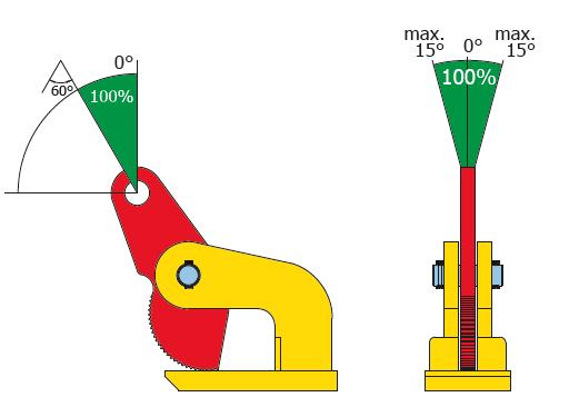 cast - pinze sollevamento orizzonale THD istruzioni