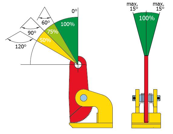 cast - pinze sollevamento orizzontale fhx-v istruzioni