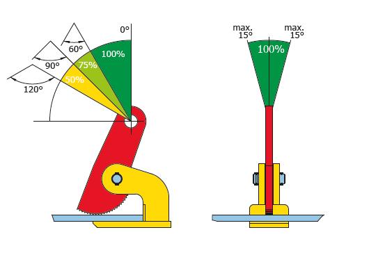 cast - pinze sollevamento orrizzontale FHX instruzioni