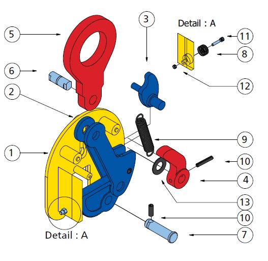Dettaglio pinza sollevamento lastre acciaio