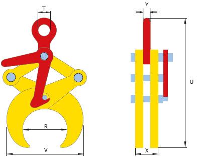 pinza sollevamento movimentazione tubi ttl
